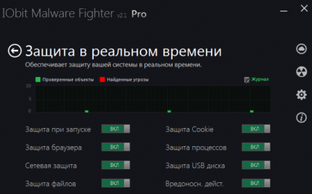 IObit Malware Fighter Pro 2.3.1.20 Final